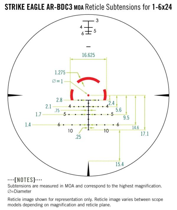 Strike Eagle 1-6 AR BDC3
